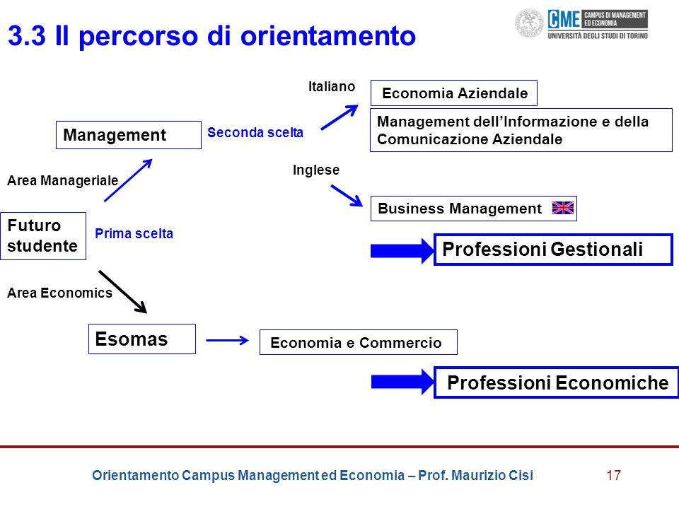 Orientamento Campus Management ed Economia – Prof. Maurizio Cisi17 3.3 Il percorso di orientamento Futuro studente Management Esomas Prima scelta Econ