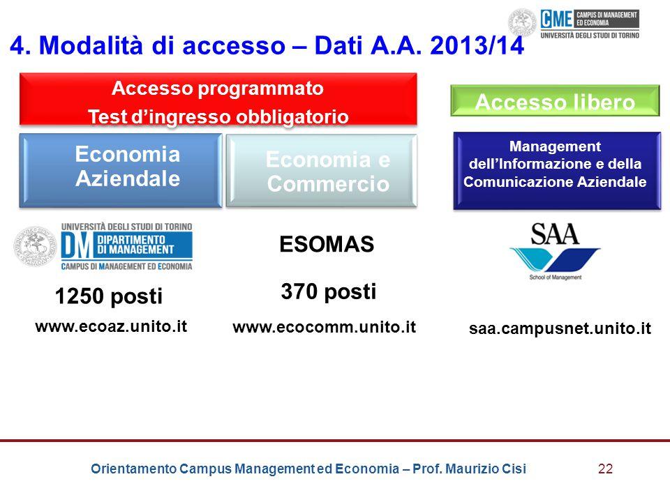 Orientamento Campus Management ed Economia – Prof. Maurizio Cisi22 4. Modalità di accesso – Dati A.A. 2013/14 Accesso programmato Test d'ingresso obbl