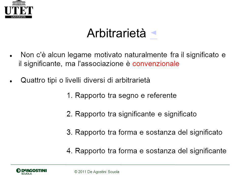 © 2011 De Agostini Scuola Arbitrarietà ◄◄ Non c è alcun legame motivato naturalmente fra il significato e il significante, ma l associazione è convenzionale Quattro tipi o livelli diversi di arbitrarietà 1.