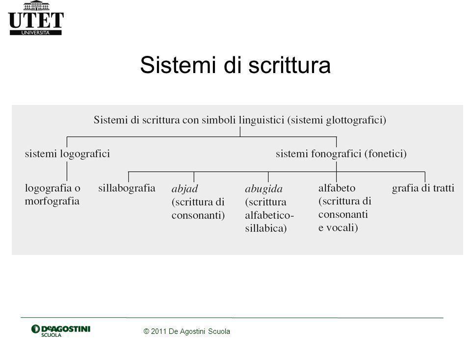 © 2011 De Agostini Scuola Sistemi di scrittura