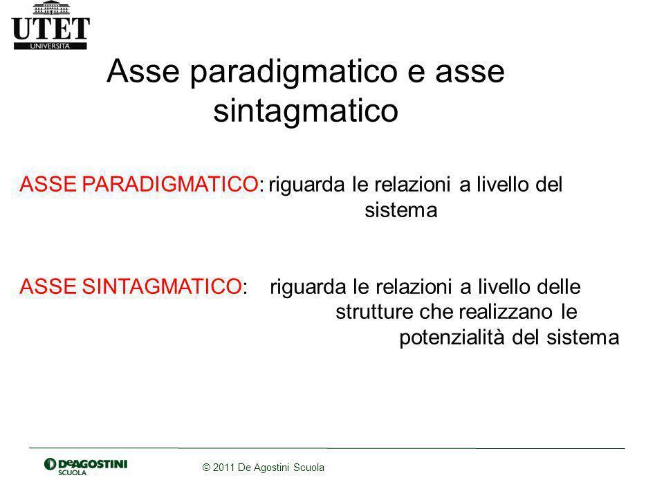 © 2011 De Agostini Scuola Asse paradigmatico e asse sintagmatico ASSE PARADIGMATICO: riguarda le relazioni a livello del sistema ASSE SINTAGMATICO: riguarda le relazioni a livello delle strutture che realizzano le potenzialità del sistema