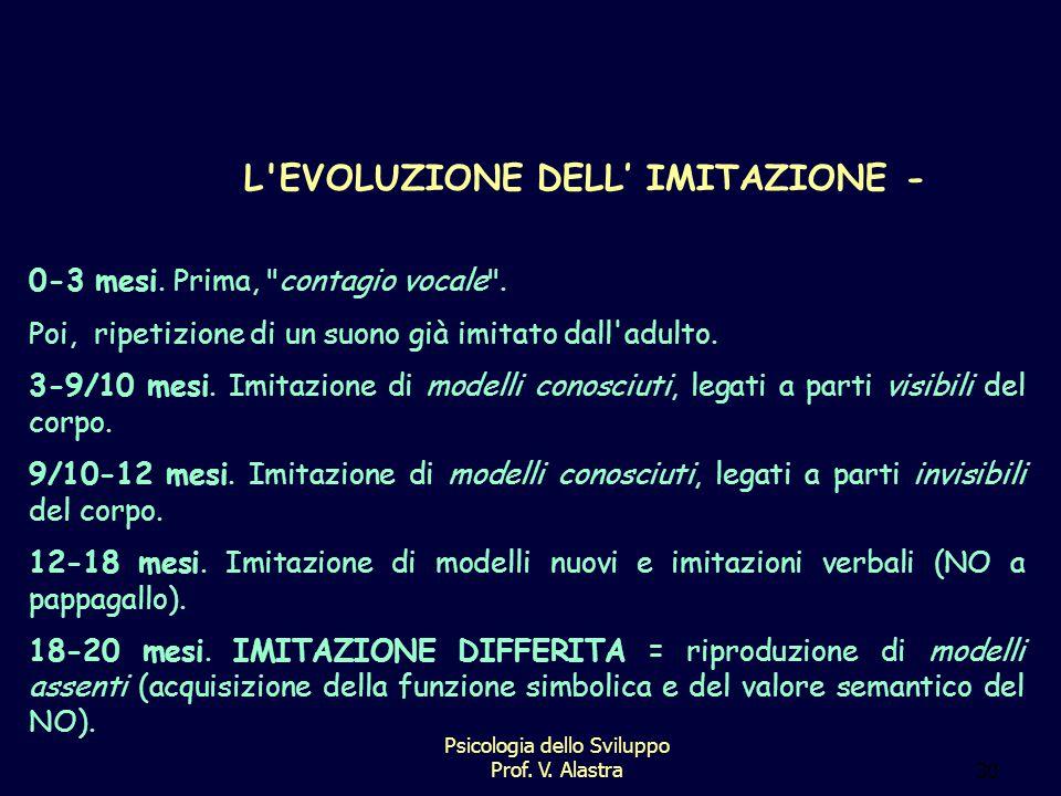 Psicologia dello Sviluppo Prof.V. Alastra30 L EVOLUZIONE DELL' IMITAZIONE - 0-3 mesi.