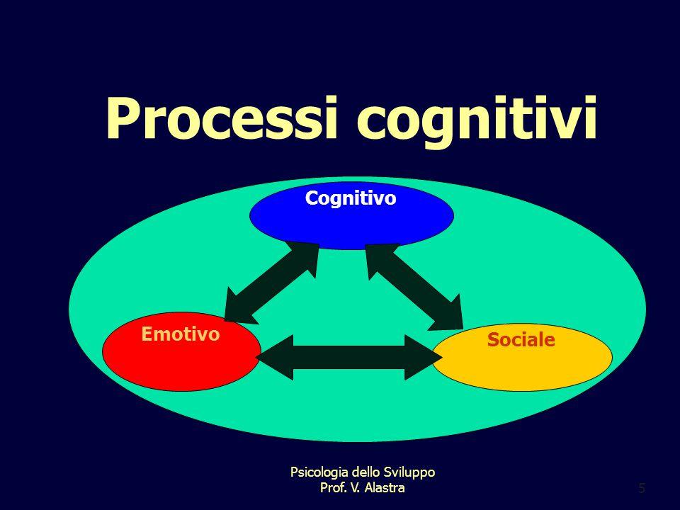 Psicologia dello Sviluppo Prof. V. Alastra5 Processi cognitivi Emotivo Cognitivo Sociale