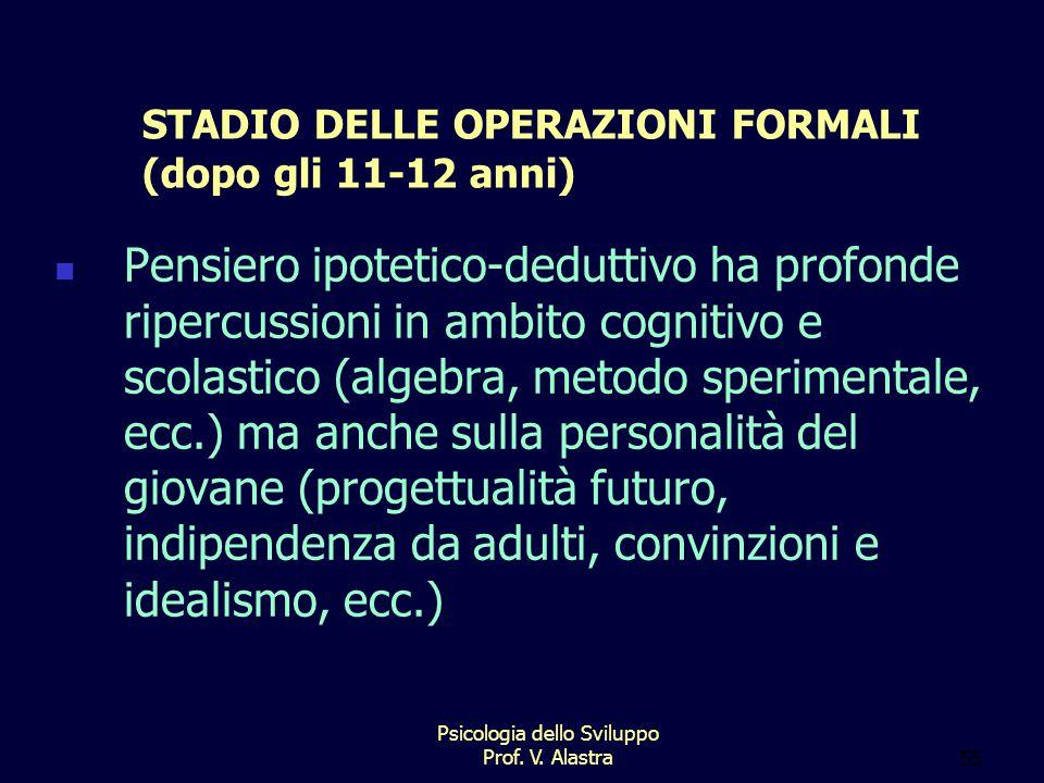 Psicologia dello Sviluppo Prof.V.