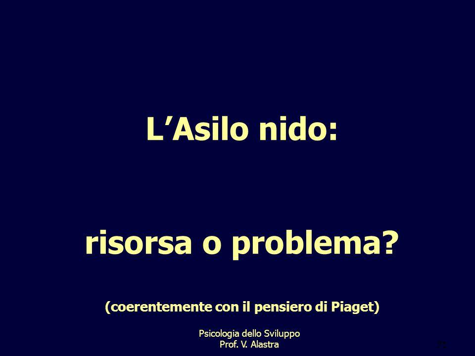 Psicologia dello Sviluppo Prof.V. Alastra71 L'Asilo nido: risorsa o problema.