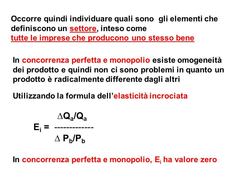 Occorre quindi individuare quali sono gli elementi che definiscono un settore, inteso come tutte le imprese che producono uno stesso bene In concorrenza perfetta e monopolio esiste omogeneità dei prodotto e quindi non ci sono problemi in quanto un prodotto è radicalmente differente dagli altri Utilizzando la formula dell'elasticità incrociata ∆Q a /Q a E i = ------------- ∆ P b /P b In concorrenza perfetta e monopolio, E i ha valore zero