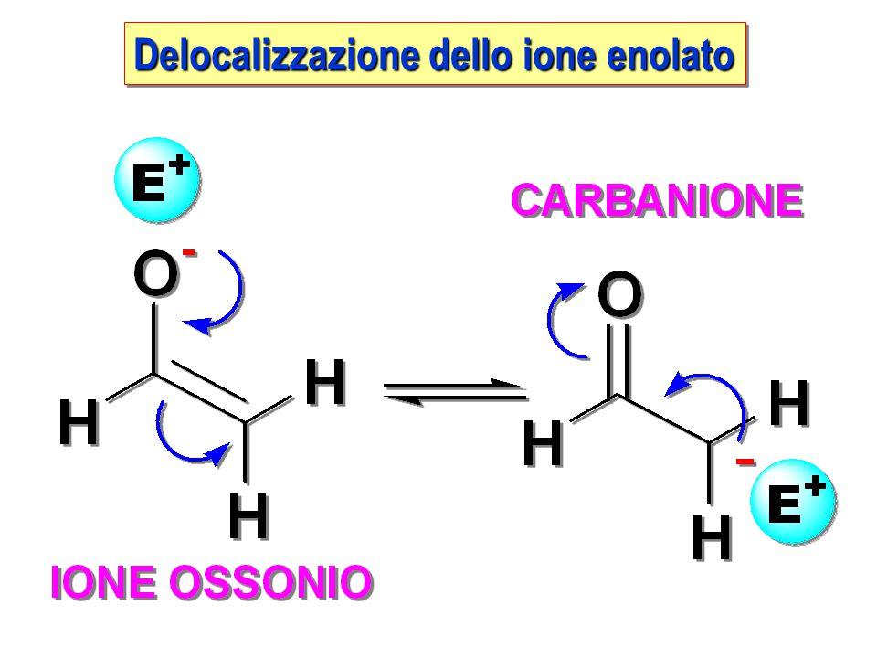 Delocalizzazione dello ione enolato