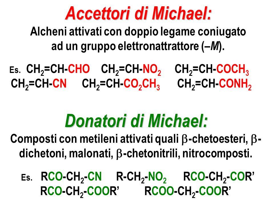 Accettori di Michael: Alcheni attivati con doppio legame coniugato ad un gruppo elettronattrattore (– M ). Es. CH 2 =CH-CHO CH 2 =CH-NO 2 CH 2 =CH-COC