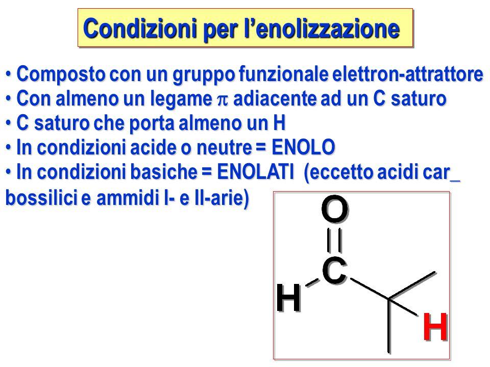Condizioni per l'enolizzazione Composto con un gruppo funzionale elettron-attrattore Composto con un gruppo funzionale elettron-attrattore Con almeno