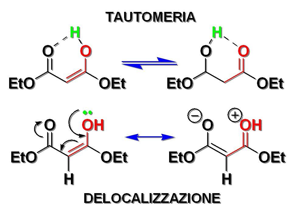 Alogenazione in  al carbonile