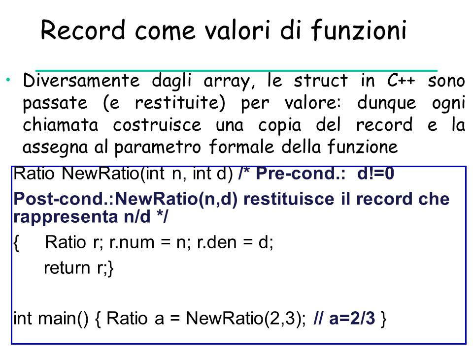 Record come valori di funzioni Diversamente dagli array, le struct in C++ sono passate (e restituite) per valore: dunque ogni chiamata costruisce una