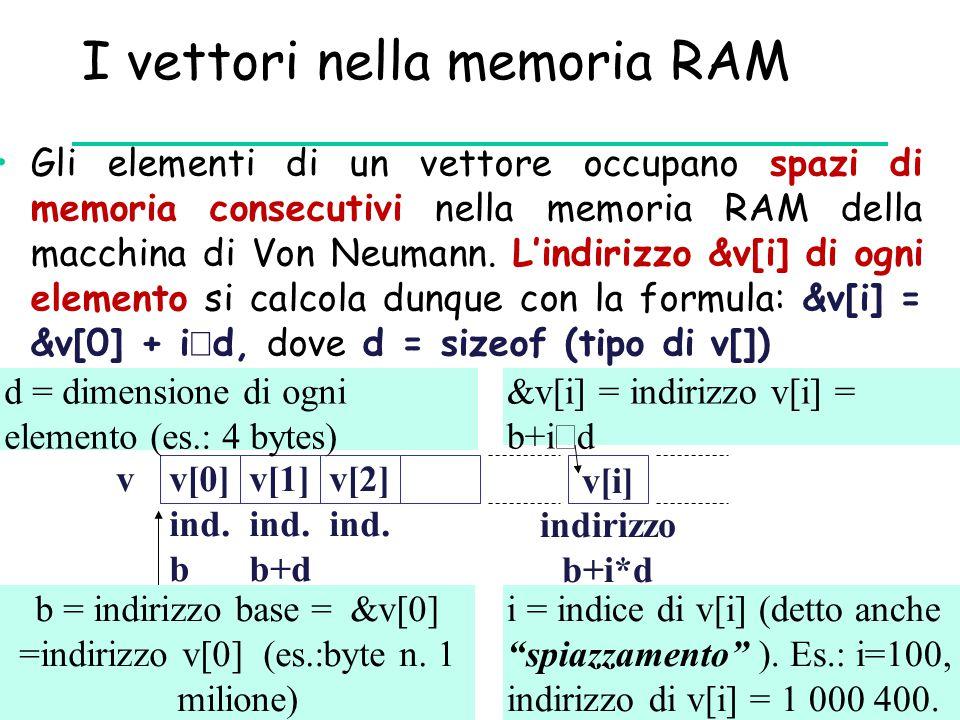 I vettori nella memoria RAM Gli elementi di un vettore occupano spazi di memoria consecutivi nella memoria RAM della macchina di Von Neumann. L'indiri