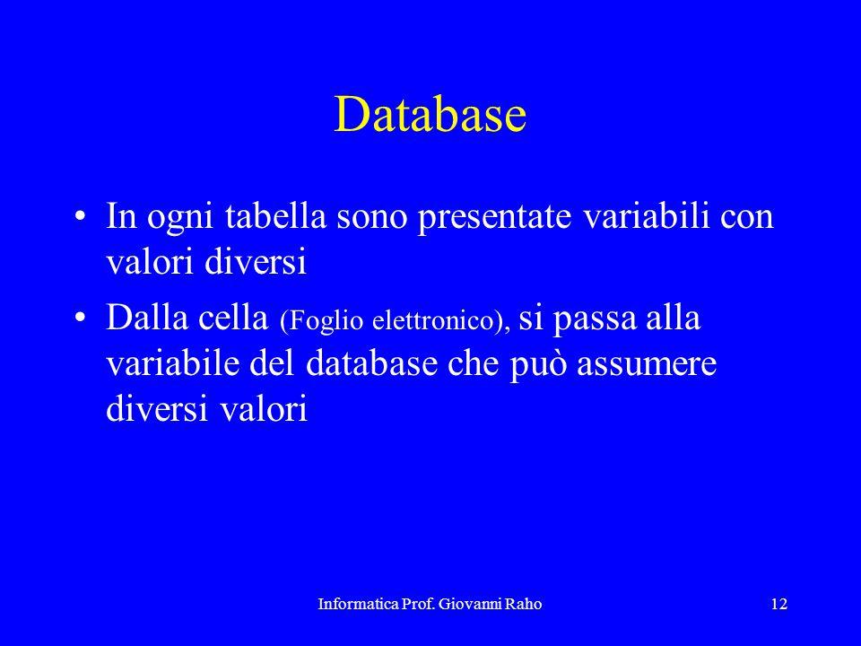 Informatica Prof. Giovanni Raho12 Database In ogni tabella sono presentate variabili con valori diversi Dalla cella (Foglio elettronico), si passa all