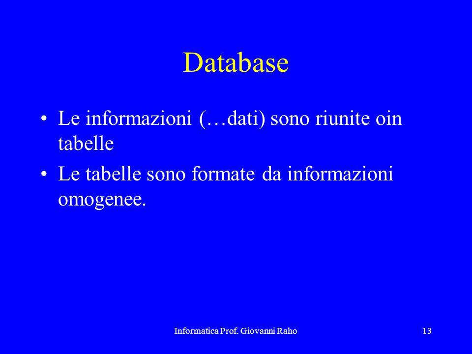 Informatica Prof. Giovanni Raho13 Database Le informazioni (…dati) sono riunite oin tabelle Le tabelle sono formate da informazioni omogenee.