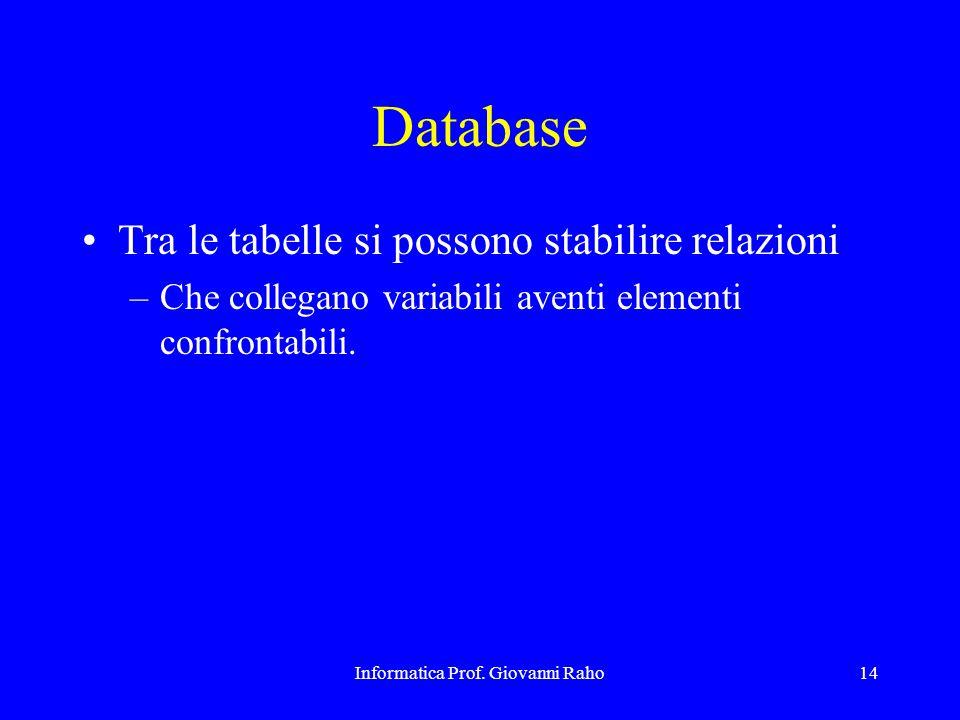 Informatica Prof. Giovanni Raho14 Database Tra le tabelle si possono stabilire relazioni –Che collegano variabili aventi elementi confrontabili.