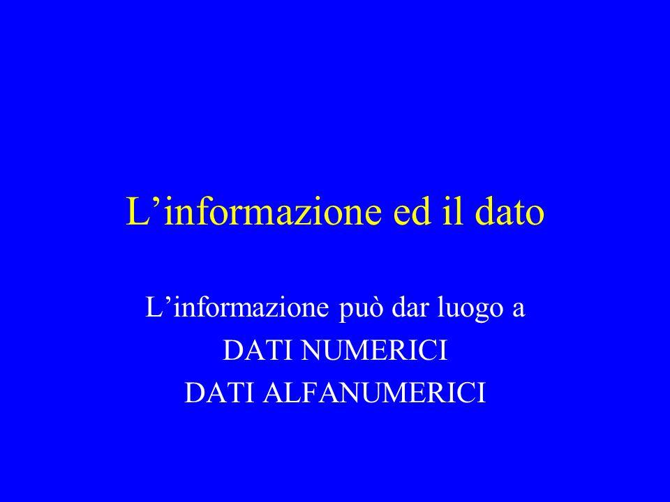 Informatica Prof.Giovanni Raho23 Banche dati.