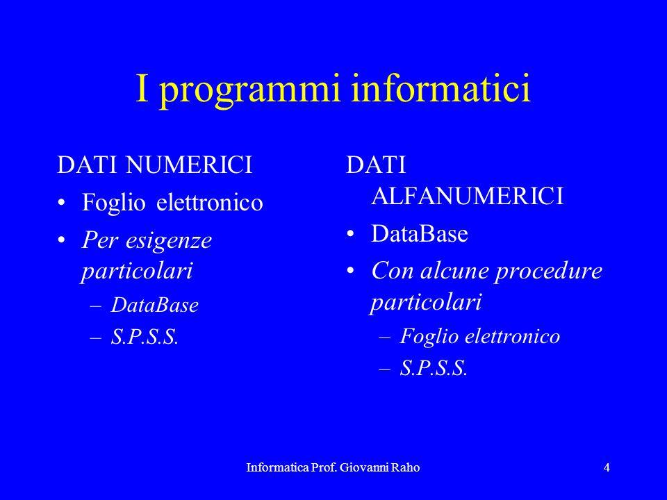 Informatica Prof. Giovanni Raho4 I programmi informatici DATI NUMERICI Foglio elettronico Per esigenze particolari –DataBase –S.P.S.S. DATI ALFANUMERI