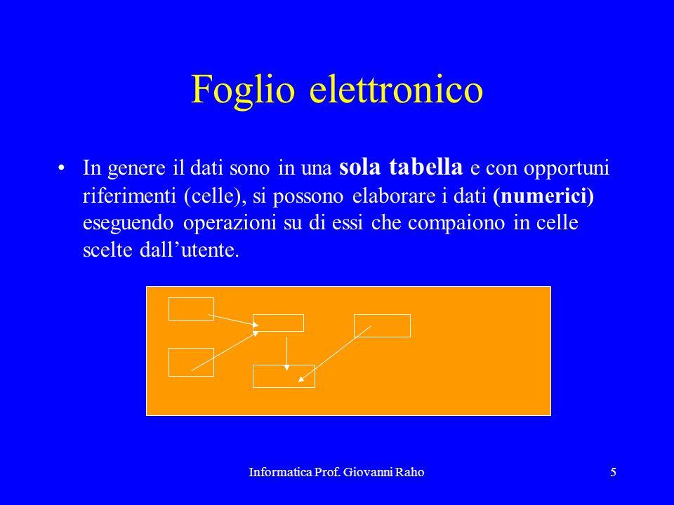 Informatica Prof. Giovanni Raho5 Foglio elettronico In genere il dati sono in una sola tabella e con opportuni riferimenti (celle), si possono elabora