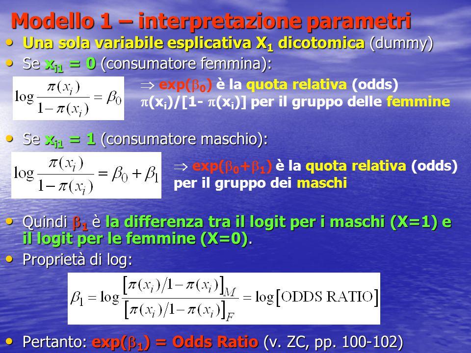 Modello 1 – interpretazione parametri Una sola variabile esplicativa X 1 dicotomica (dummy) Una sola variabile esplicativa X 1 dicotomica (dummy) Se x