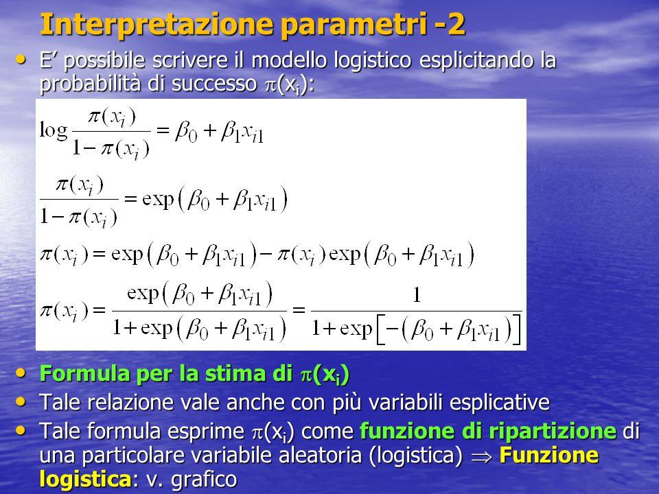Interpretazione parametri -2 E' possibile scrivere il modello logistico esplicitando la probabilità di successo  (x i ): E' possibile scrivere il mod