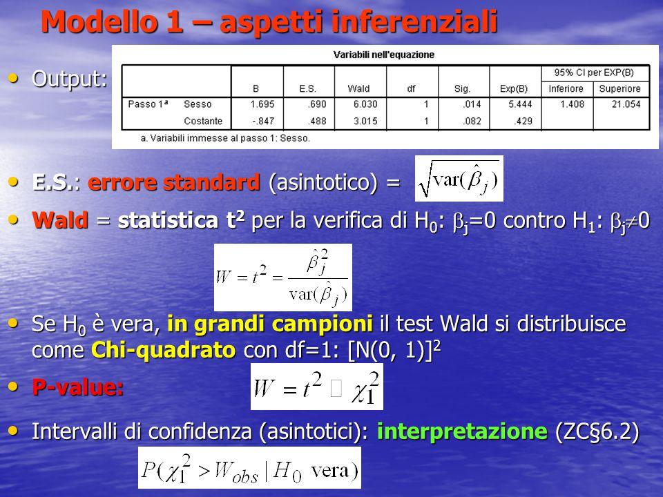 Modello 1 – aspetti inferenziali Output: Output: E.S.: errore standard (asintotico) = E.S.: errore standard (asintotico) = Wald = statistica t 2 per l
