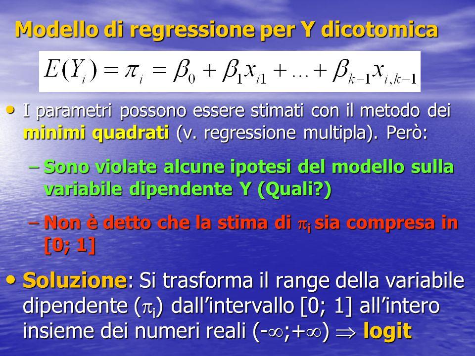 Modello di regressione per Y dicotomica I parametri possono essere stimati con il metodo dei minimi quadrati (v. regressione multipla). Però: I parame