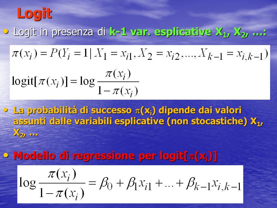 Logit Logit in presenza di k-1 var. esplicative X 1, X 2, …: Logit in presenza di k-1 var. esplicative X 1, X 2, …: La probabilità di successo  (x i