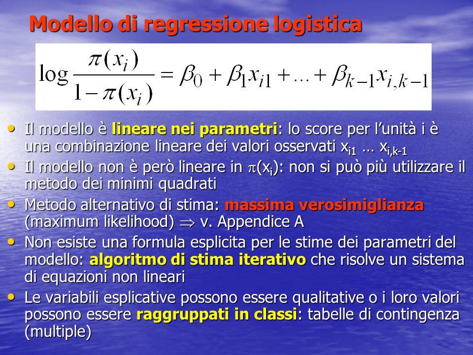 Modello di regressione logistica Il modello è lineare nei parametri: lo score per l'unità i è una combinazione lineare dei valori osservati x i1 … x i