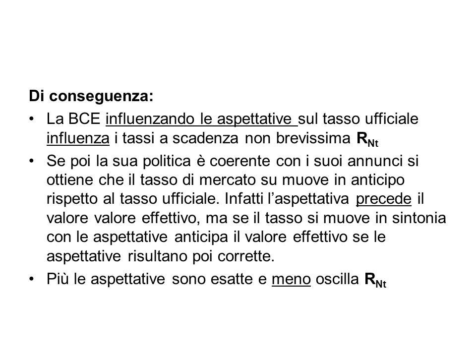 Di conseguenza: La BCE influenzando le aspettative sul tasso ufficiale influenza i tassi a scadenza non brevissima R Nt Se poi la sua politica è coere