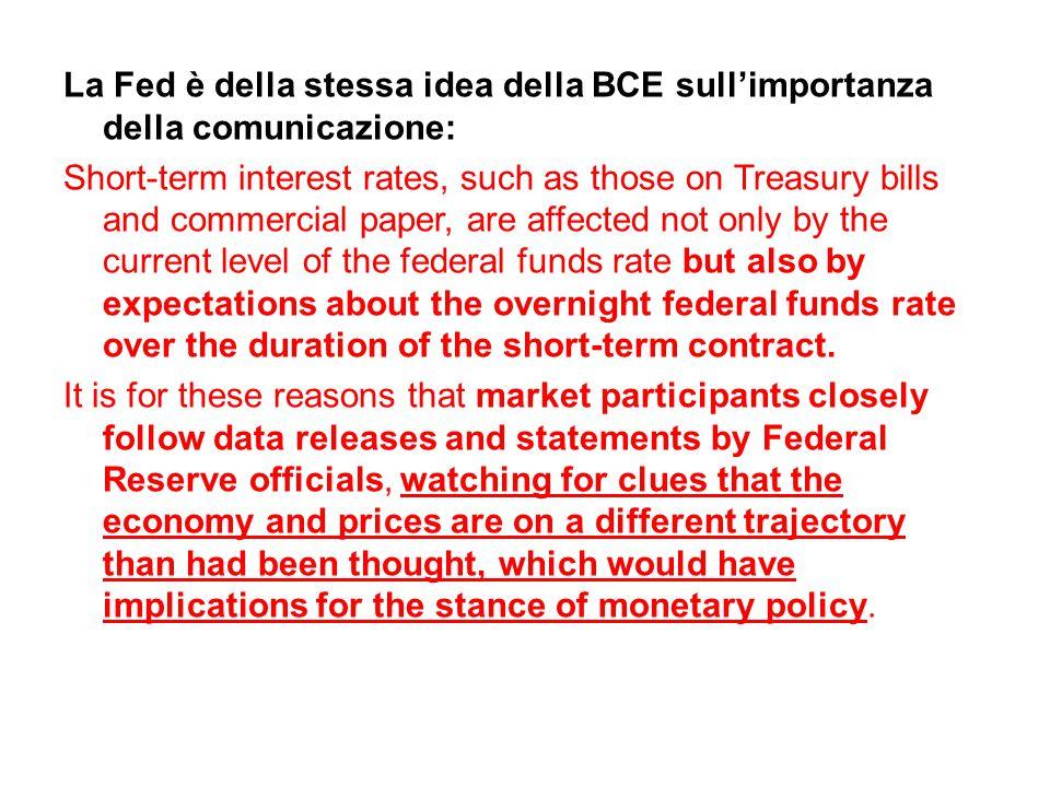 La Fed è della stessa idea della BCE sull'importanza della comunicazione: Short-term interest rates, such as those on Treasury bills and commercial pa