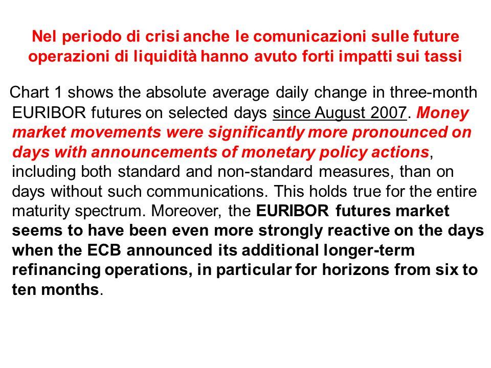 Nel periodo di crisi anche le comunicazioni sulle future operazioni di liquidità hanno avuto forti impatti sui tassi Chart 1 shows the absolute averag