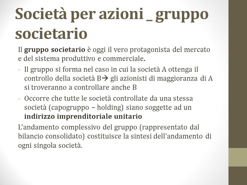 Il gruppo societario è oggi il vero protagonista del mercato e del sistema produttivo e commerciale.