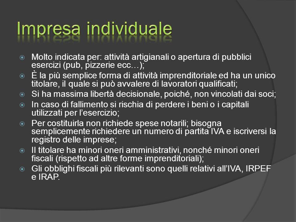 Imprese: Società Impresa individuale