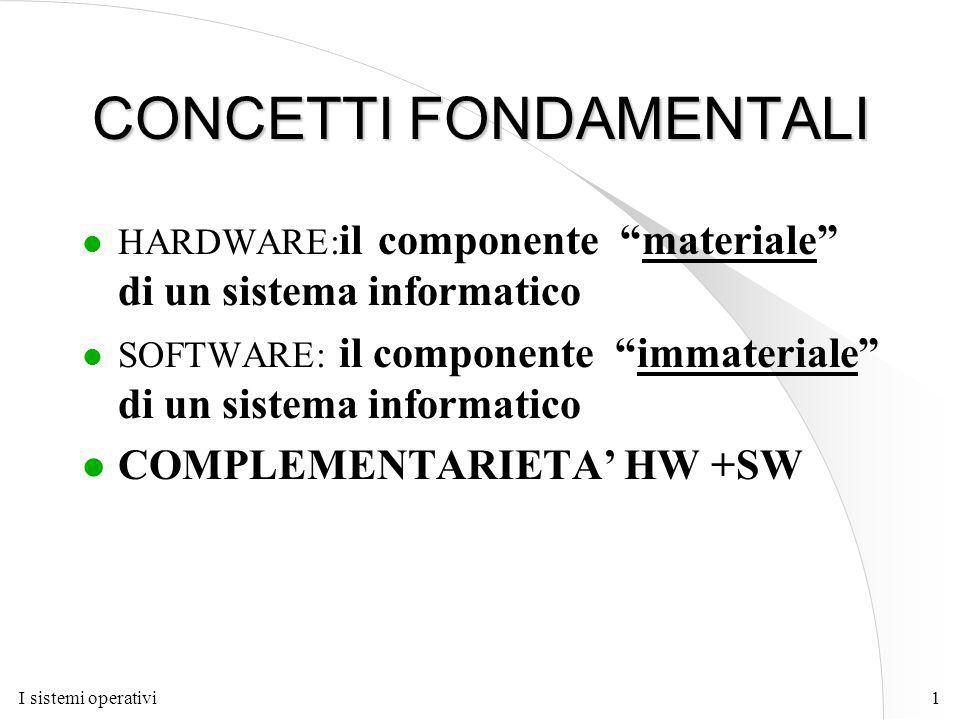 I sistemi operativi1 CONCETTI FONDAMENTALI l HARDWARE: il componente materiale di un sistema informatico l SOFTWARE: il componente immateriale di un sistema informatico l COMPLEMENTARIETA' HW +SW