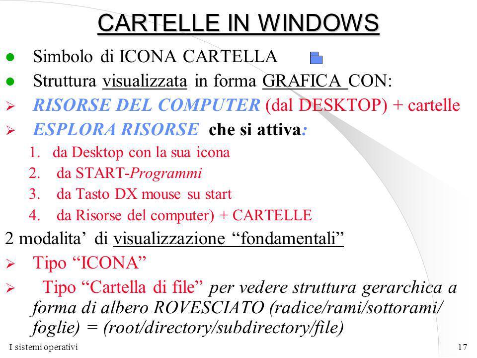 I sistemi operativi17 CARTELLE IN WINDOWS l Simbolo di ICONA CARTELLA l Struttura visualizzata in forma GRAFICA CON:  RISORSE DEL COMPUTER (dal DESKTOP) + cartelle  ESPLORA RISORSE che si attiva: 1.da Desktop con la sua icona 2.