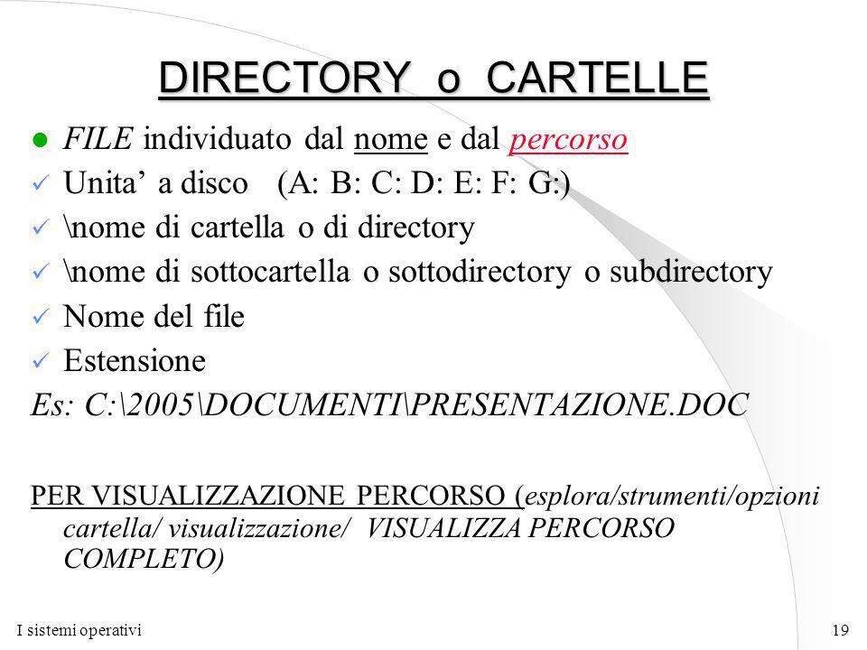 I sistemi operativi19 DIRECTORY o CARTELLE l FILE individuato dal nome e dal percorso Unita' a disco (A: B: C: D: E: F: G:) \nome di cartella o di directory \nome di sottocartella o sottodirectory o subdirectory Nome del file Estensione Es: C:\2005\DOCUMENTI\PRESENTAZIONE.DOC PER VISUALIZZAZIONE PERCORSO (esplora/strumenti/opzioni cartella/ visualizzazione/ VISUALIZZA PERCORSO COMPLETO)