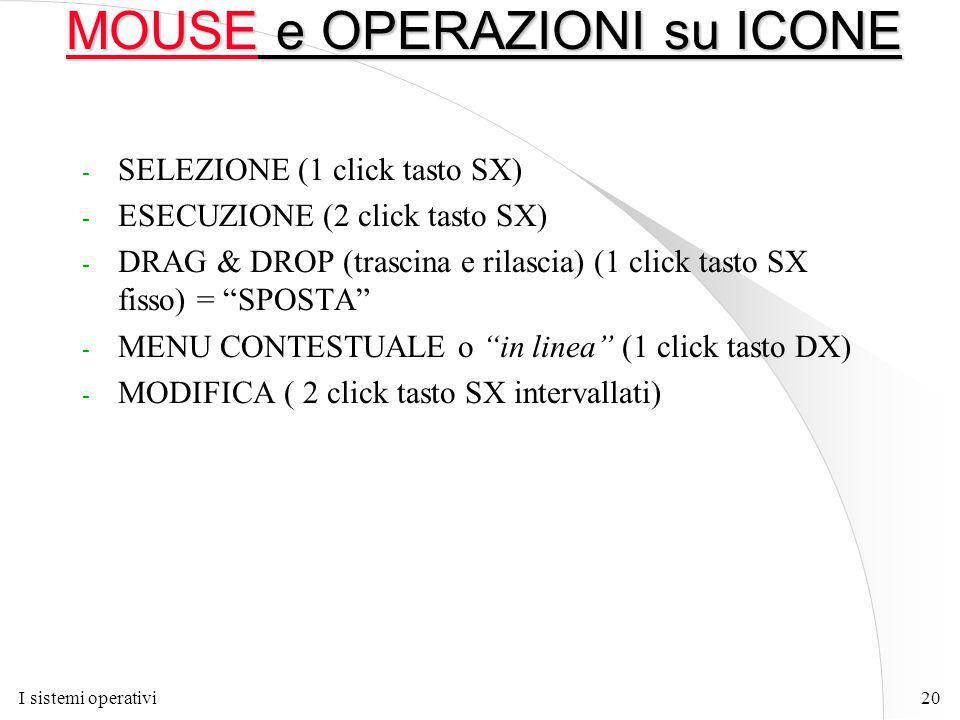 I sistemi operativi20 MOUSE e OPERAZIONI su ICONE - SELEZIONE (1 click tasto SX) - ESECUZIONE (2 click tasto SX) - DRAG & DROP (trascina e rilascia) (1 click tasto SX fisso) = SPOSTA - MENU CONTESTUALE o in linea (1 click tasto DX) - MODIFICA ( 2 click tasto SX intervallati)