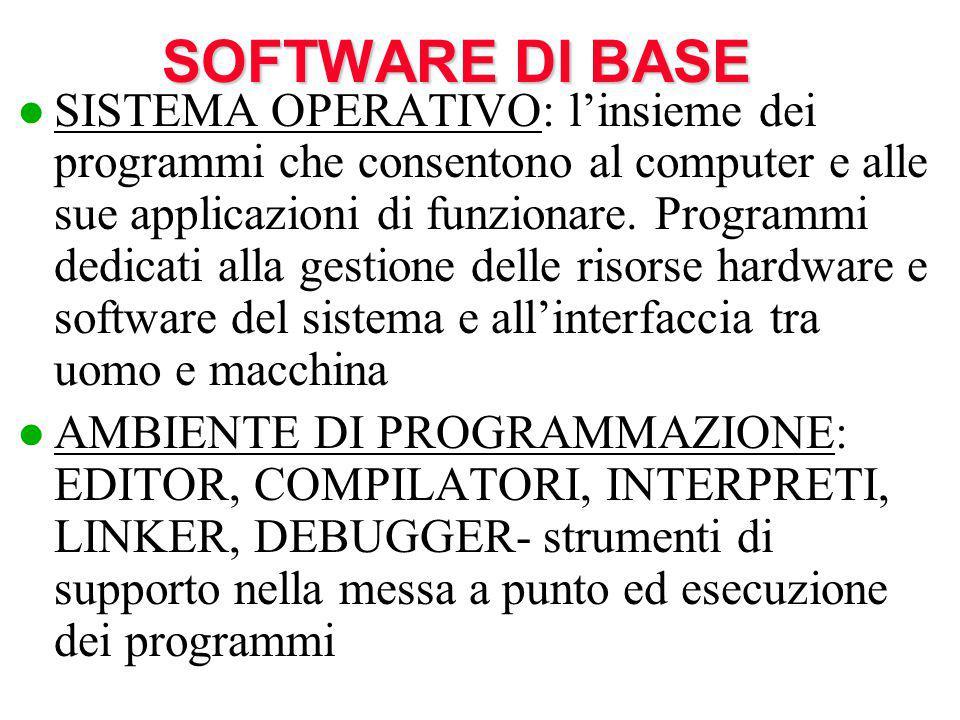 SOFTWARE DI BASE l SISTEMA OPERATIVO: l'insieme dei programmi che consentono al computer e alle sue applicazioni di funzionare.