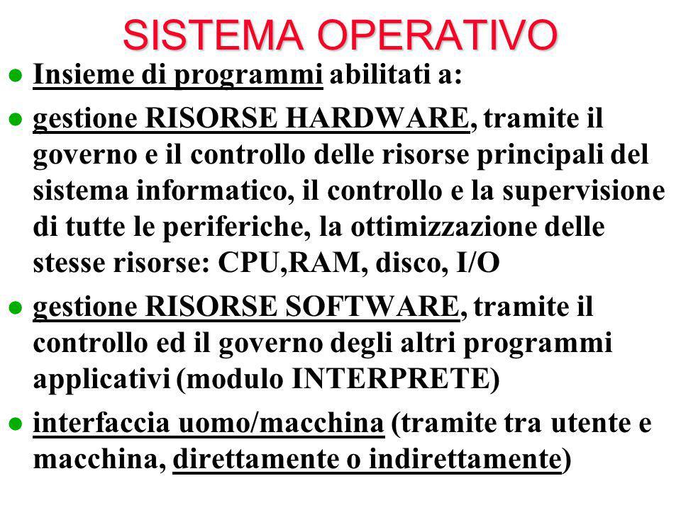 SISTEMA OPERATIVO l Insieme di programmi abilitati a: l gestione RISORSE HARDWARE, tramite il governo e il controllo delle risorse principali del sistema informatico, il controllo e la supervisione di tutte le periferiche, la ottimizzazione delle stesse risorse: CPU,RAM, disco, I/O l gestione RISORSE SOFTWARE, tramite il controllo ed il governo degli altri programmi applicativi (modulo INTERPRETE) l interfaccia uomo/macchina (tramite tra utente e macchina, direttamente o indirettamente)