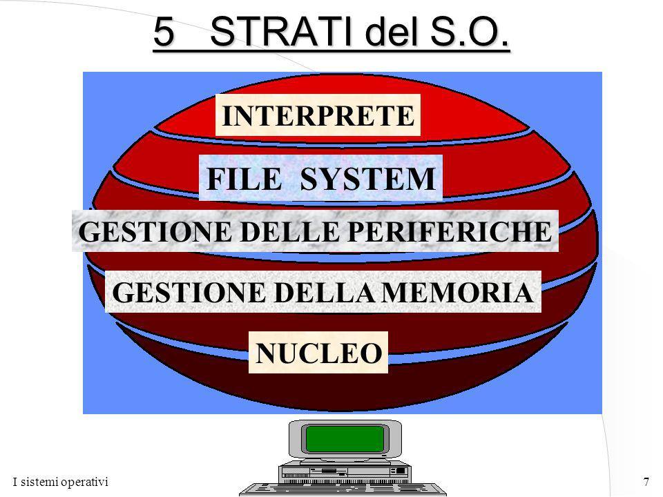 I sistemi operativi7 5 STRATI del S.O.