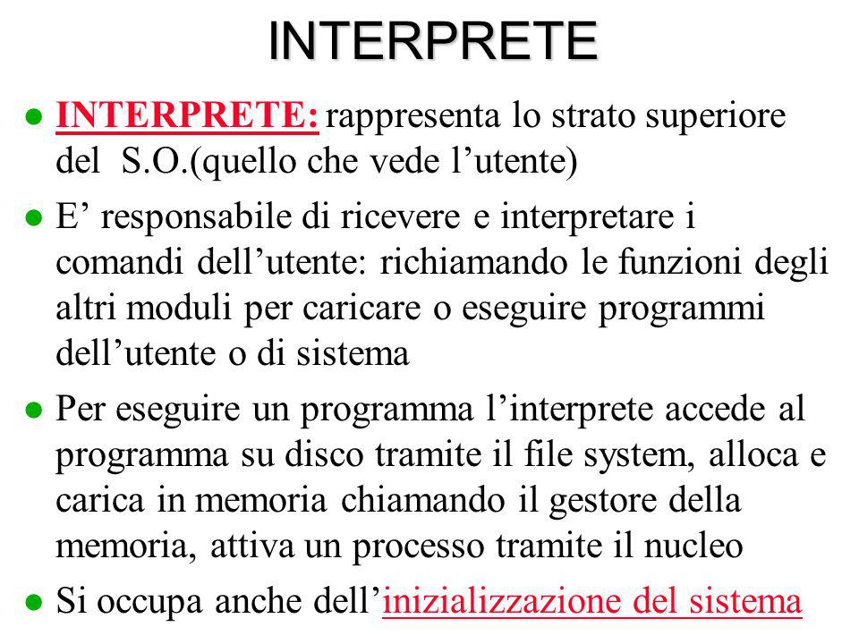 I sistemi operativi9 INTERPRETE O INTERFACCIA del S.O.