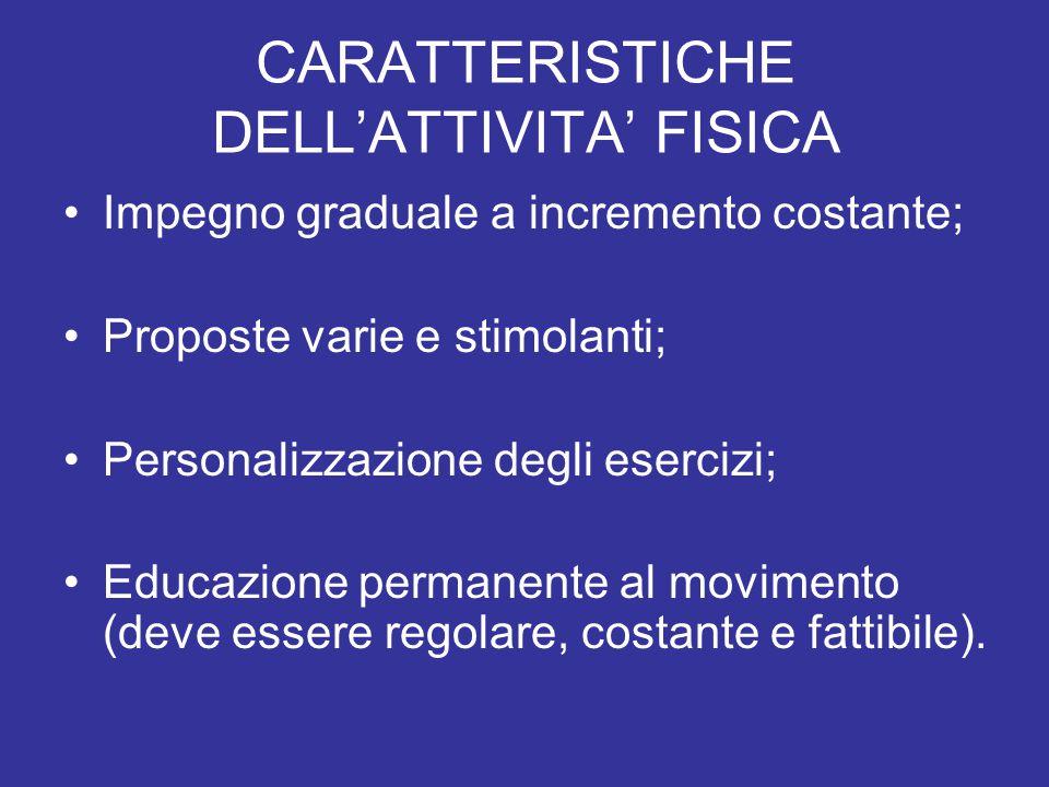 CARATTERISTICHE DELL'ATTIVITA' FISICA Impegno graduale a incremento costante; Proposte varie e stimolanti; Personalizzazione degli esercizi; Educazione permanente al movimento (deve essere regolare, costante e fattibile).