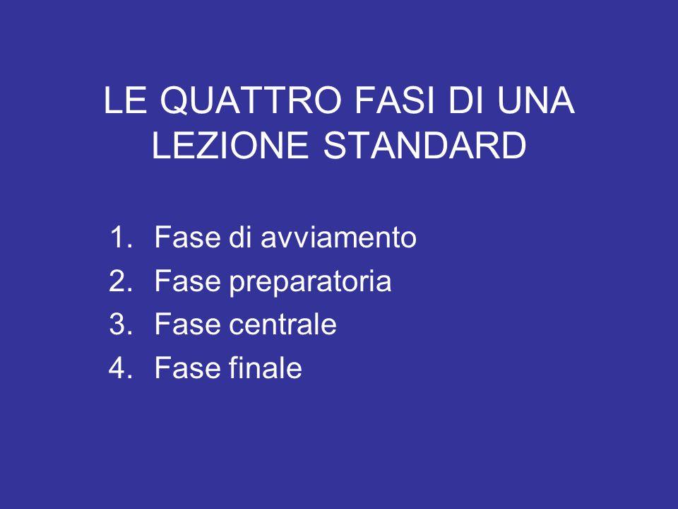 LE QUATTRO FASI DI UNA LEZIONE STANDARD 1.Fase di avviamento 2.Fase preparatoria 3.Fase centrale 4.Fase finale