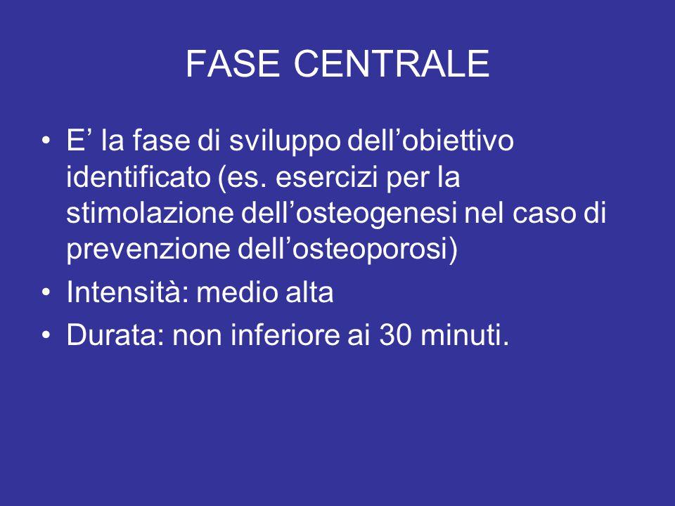 FASE CENTRALE E' la fase di sviluppo dell'obiettivo identificato (es.