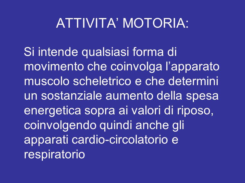 ATTIVITA' MOTORIA: Si intende qualsiasi forma di movimento che coinvolga l'apparato muscolo scheletrico e che determini un sostanziale aumento della spesa energetica sopra ai valori di riposo, coinvolgendo quindi anche gli apparati cardio-circolatorio e respiratorio
