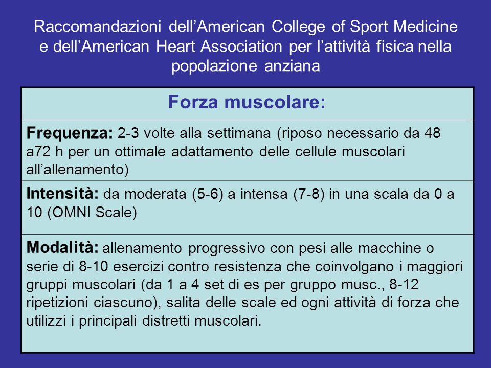 Raccomandazioni dell'American College of Sport Medicine e dell'American Heart Association per l'attività fisica nella popolazione anziana Forza muscolare: Frequenza: 2-3 volte alla settimana (riposo necessario da 48 a72 h per un ottimale adattamento delle cellule muscolari all'allenamento) Intensità: da moderata (5-6) a intensa (7-8) in una scala da 0 a 10 (OMNI Scale) Modalità: allenamento progressivo con pesi alle macchine o serie di 8-10 esercizi contro resistenza che coinvolgano i maggiori gruppi muscolari (da 1 a 4 set di es per gruppo musc., 8-12 ripetizioni ciascuno), salita delle scale ed ogni attività di forza che utilizzi i principali distretti muscolari.