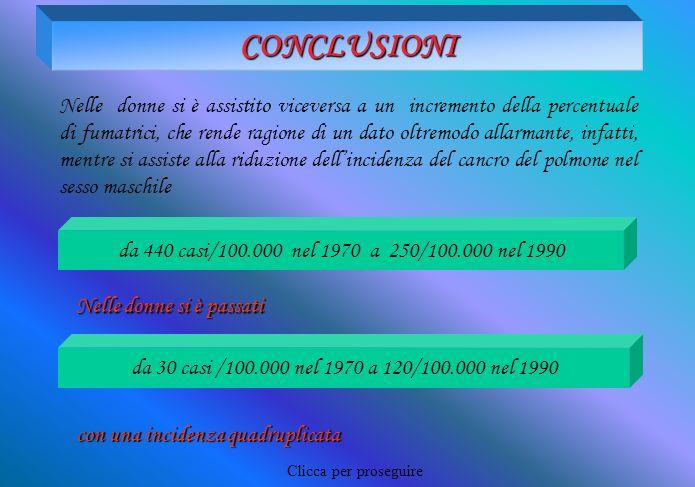 CONCLUSIONI Nelle donne si è assistito viceversa a un incremento della percentuale di fumatrici, che rende ragione di un dato oltremodo allarmante, in