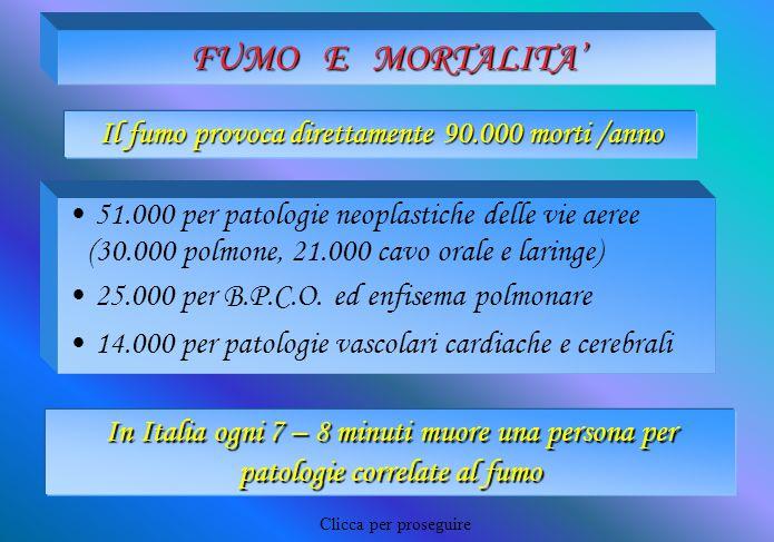 FUMO E MORTALITA' 51.000 per patologie neoplastiche delle vie aeree (30.000 polmone, 21.000 cavo orale e laringe) 25.000 per B.P.C.O. ed enfisema polm