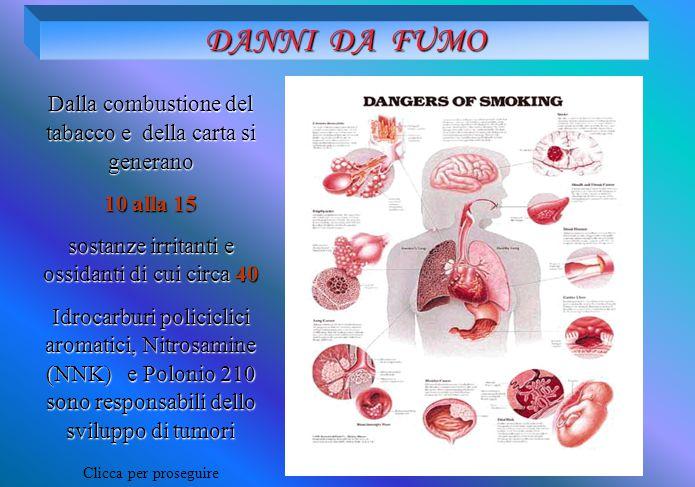 DANNI DA FUMO Dalla combustione del tabacco e della carta si generano 10 alla 15 sostanze irritanti e ossidanti di cui circa 40 Idrocarburi policiclic
