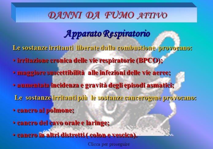 DANNI DA FUMO ATTIVO Le sostanze irritanti liberate dalla combustione provocano: irritazione cronica delle vie respiratorie (BPCO); irritazione cronic